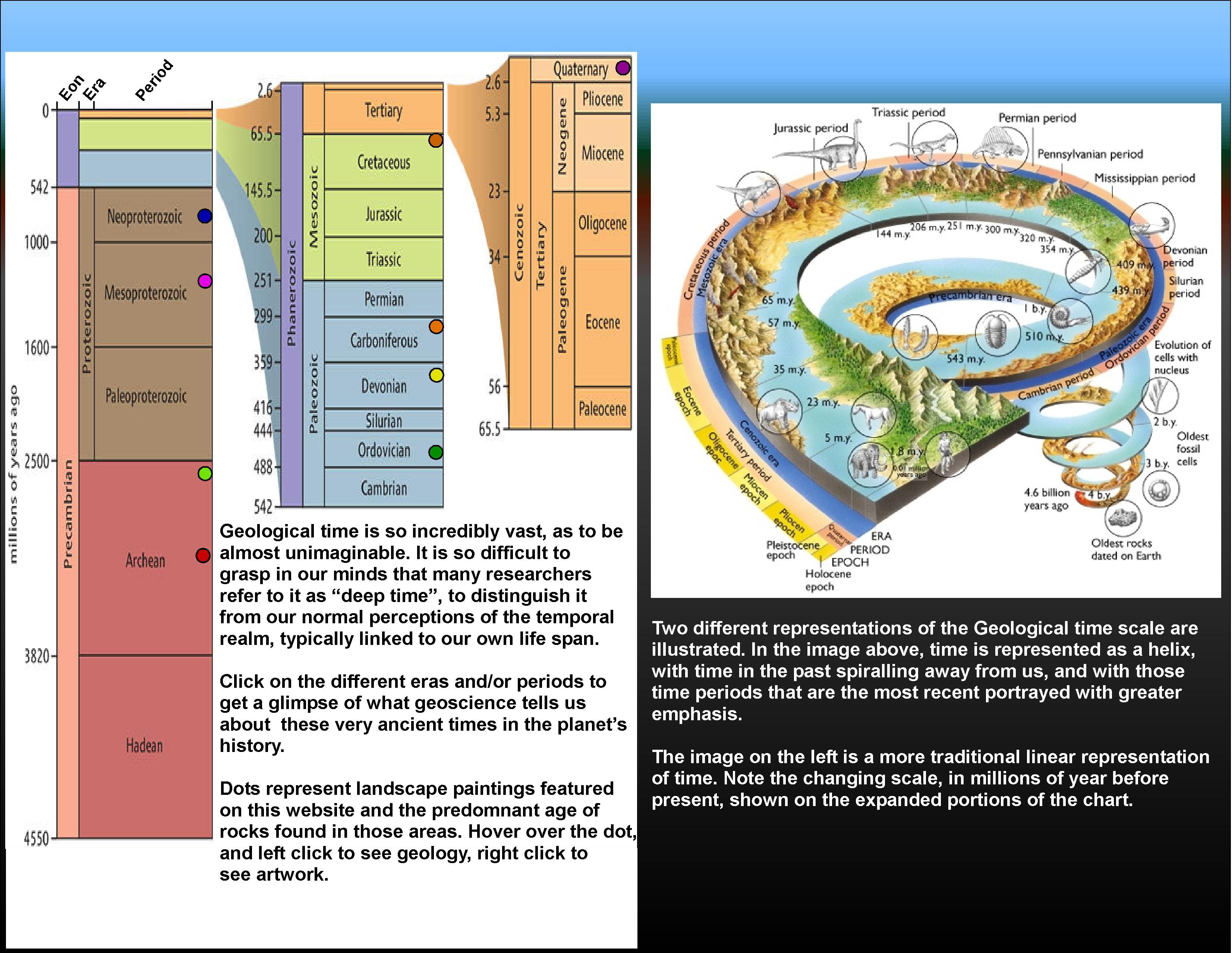 geological-timeline