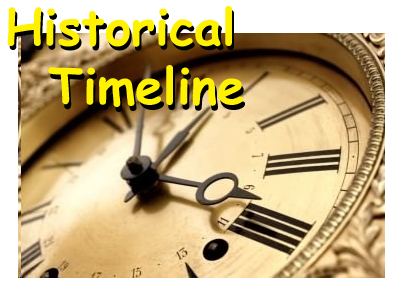 Historical Timeline ungrouped copy